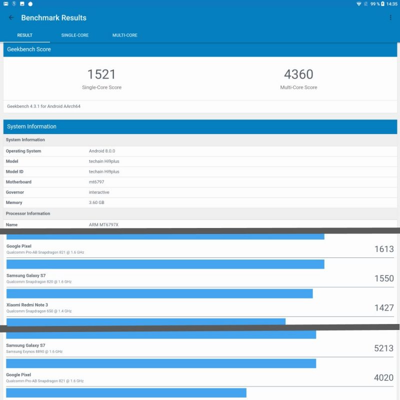 Chuwi Hi9 Plus — Geekbench